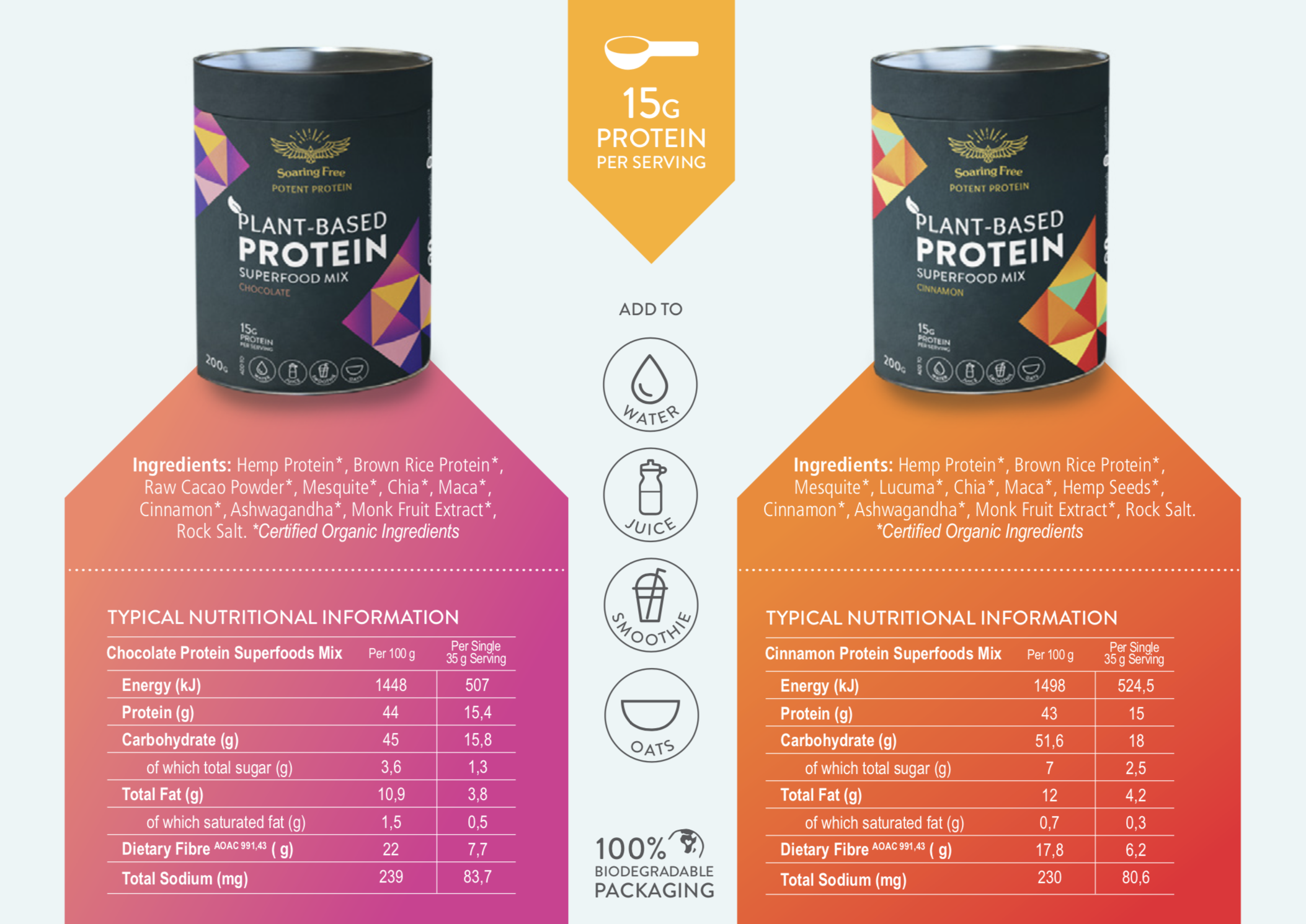Vegan protein powder nutritional info