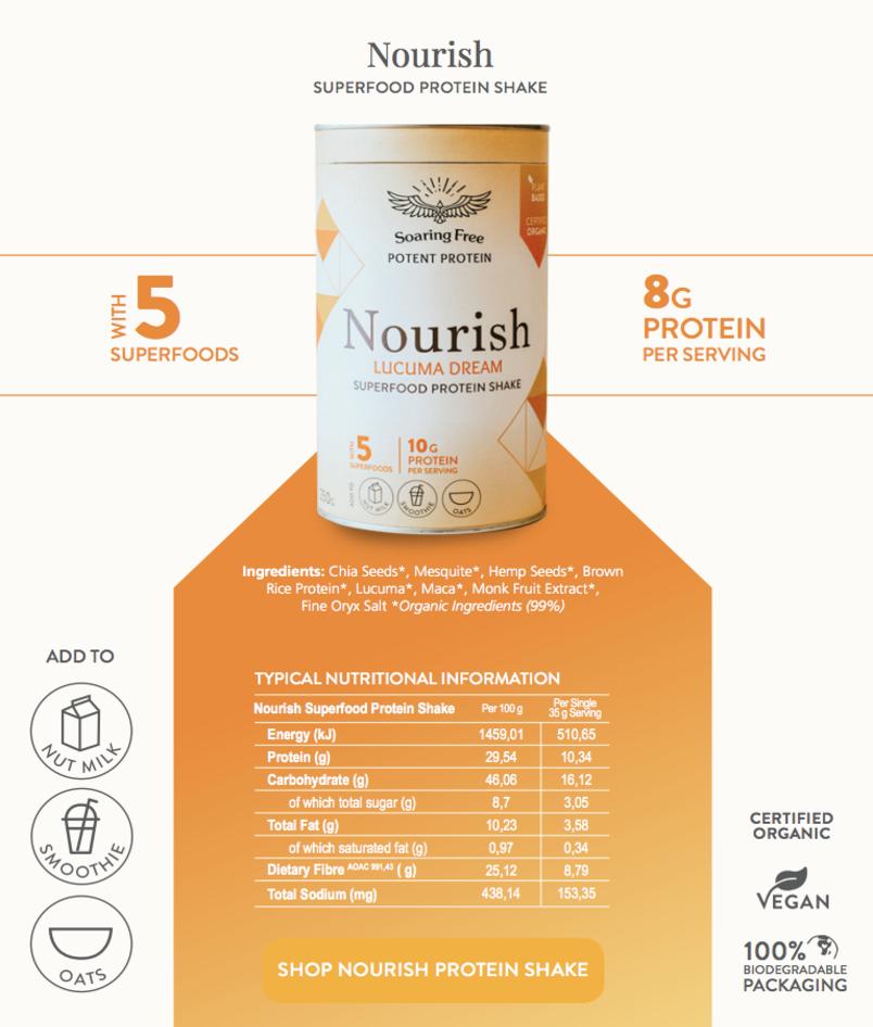 superfood-protein-shake-nourish-nutritional-analysis